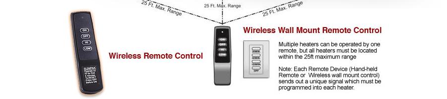 TSR Wireless